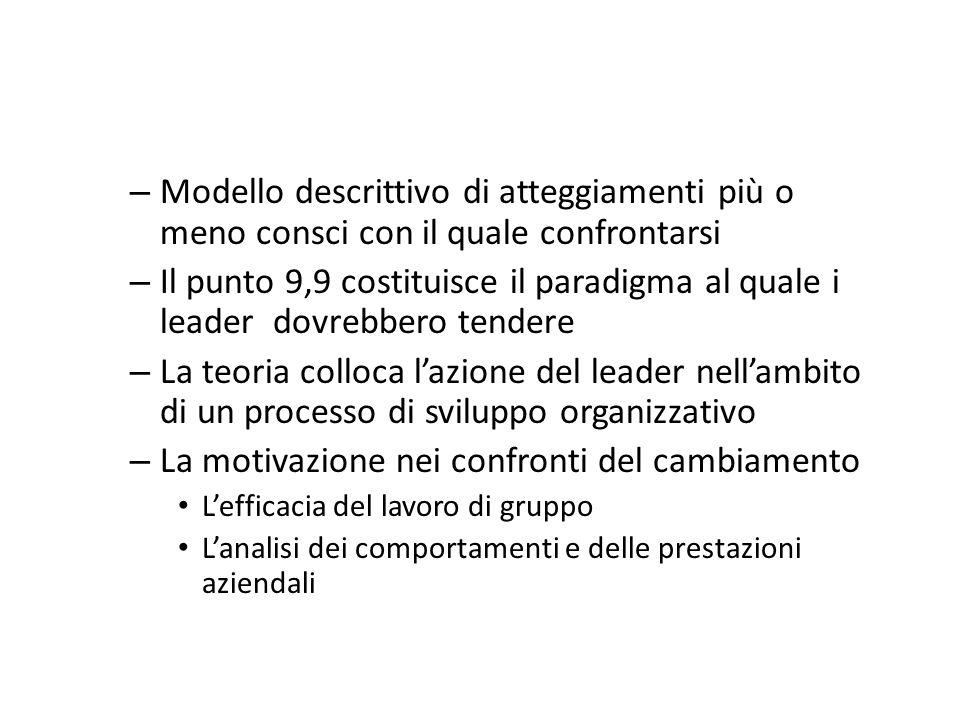 Il modello della leadership a tutto campo (Bernard Bass) Comprende tutta la gamma di comportamenti relativi alla leadership – LEADERSHIP TRASFORMAZIONALE – LEADERSHIP TRANSAZIONALE – LAISSEZ-FAIRE (ASSENZA DI LEADERSHIP) Il modello prevede l'applicazione in gradi diversi di tutti gli stili, in funzione delle condizioni ambientali e degli obiettivi che si vogliono raggiungere (approccio situazionale)