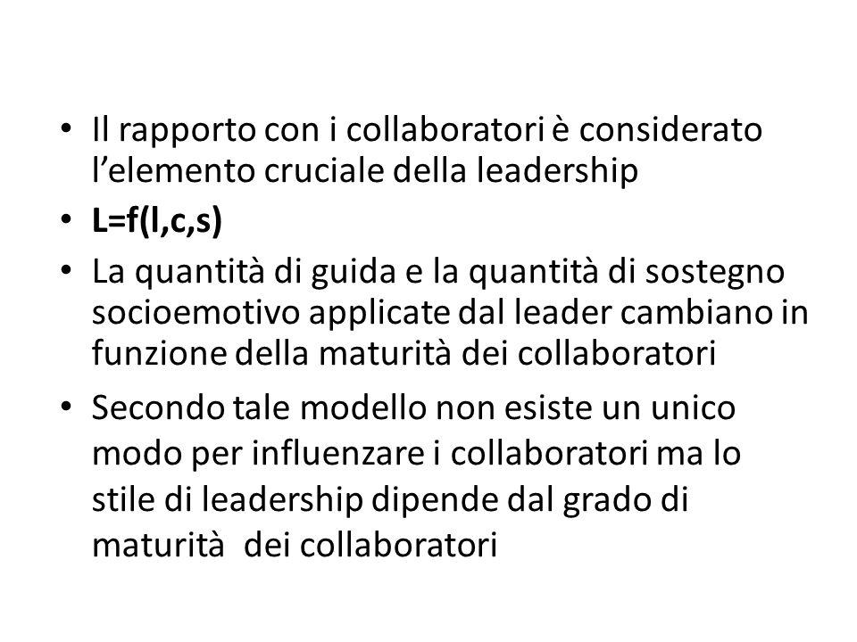 """La leadership situazionale (Hersey e Blanchard) """"La leadership è il processo volto a influenzare le attività di un individuo o di un gruppo che si imp"""