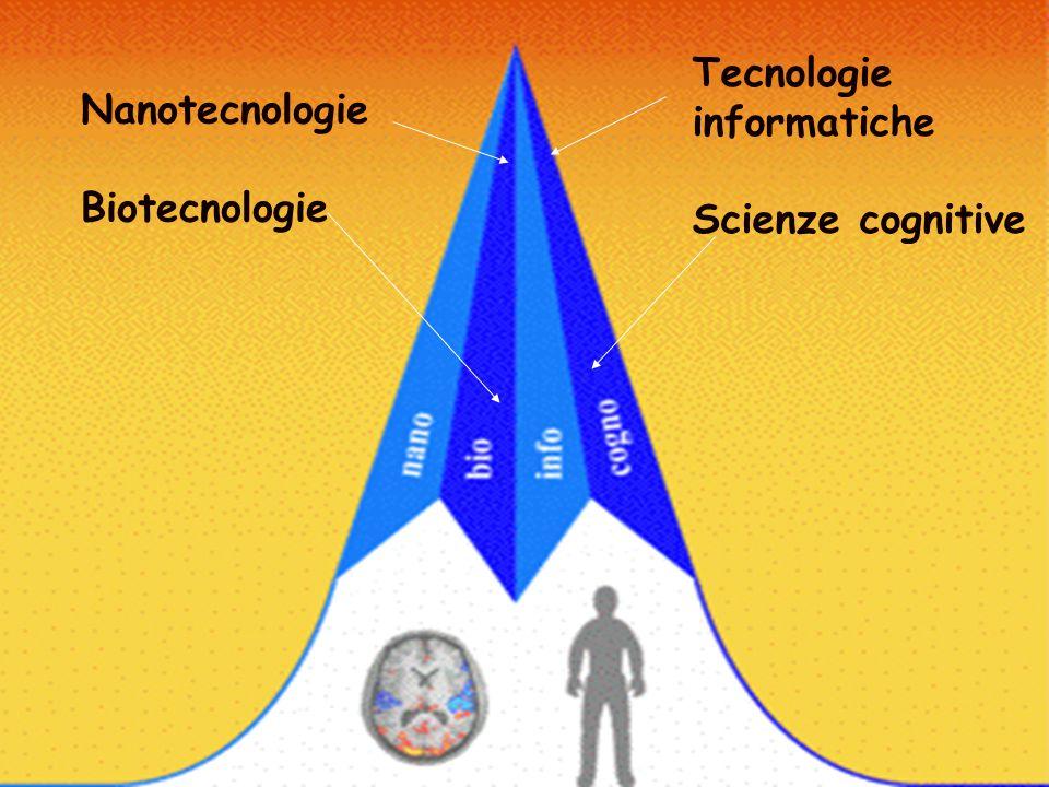 Nanotecnologie Biotecnologie Tecnologie informatiche Scienze cognitive