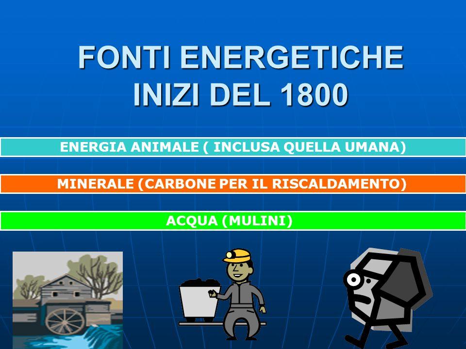 ENERGIA ANIMALE ( INCLUSA QUELLA UMANA) MINERALE (CARBONE PER IL RISCALDAMENTO) ACQUA (MULINI) FONTI ENERGETICHE INIZI DEL 1800