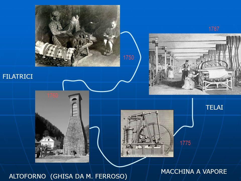 1750 1760 1775 1787 FILATRICI ALTOFORNO (GHISA DA M. FERROSO) MACCHINA A VAPORE TELAI