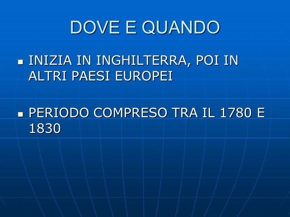 DOVE E QUANDO INIZIA IN INGHILTERRA, POI IN ALTRI PAESI EUROPEI INIZIA IN INGHILTERRA, POI IN ALTRI PAESI EUROPEI PERIODO COMPRESO TRA IL 1780 E 1830