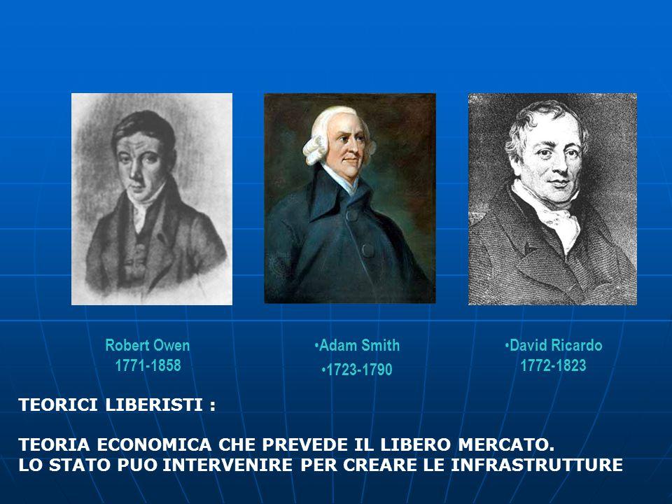 Robert Owen 1771-1858 Adam Smith 1723-1790 David Ricardo 1772-1823 TEORICI LIBERISTI : TEORIA ECONOMICA CHE PREVEDE IL LIBERO MERCATO. LO STATO PUO IN