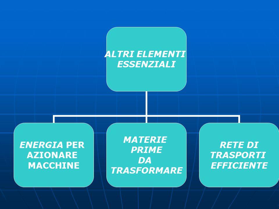 ALTRI ELEMENTI ESSENZIALI ENERGIA PER AZIONARE MACCHINE MATERIE PRIME DA TRASFORMARE RETE DI TRASPORTI EFFICIENTE