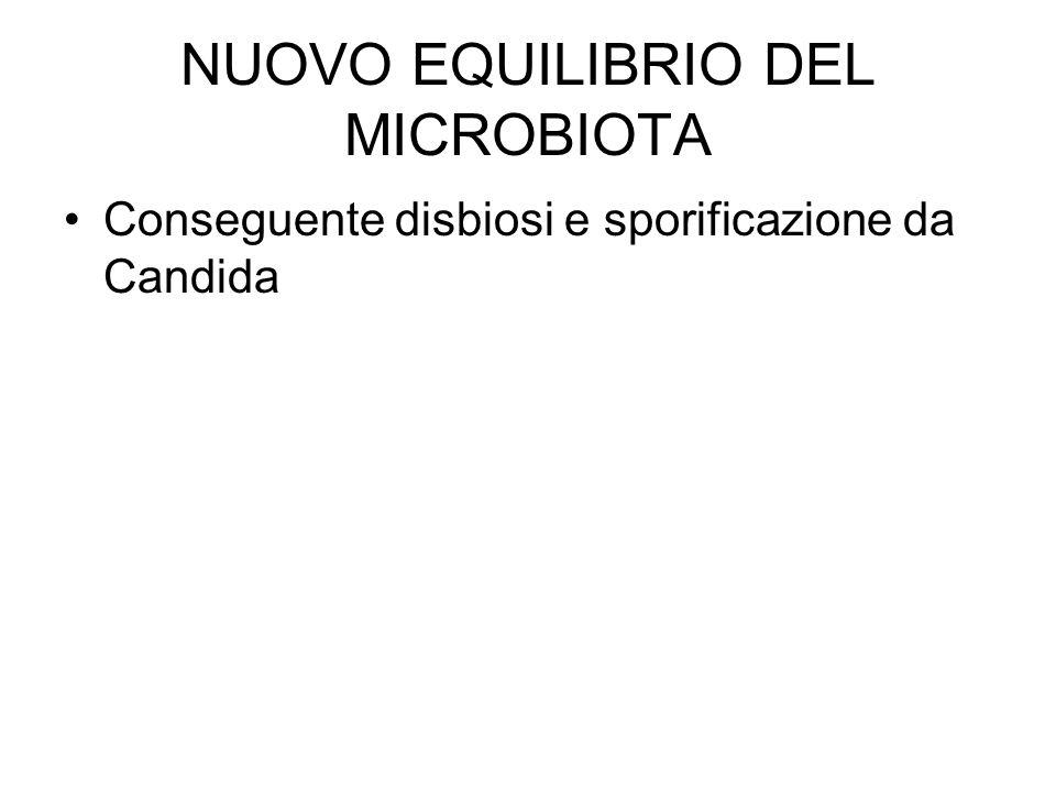 NUOVO EQUILIBRIO DEL MICROBIOTA Conseguente disbiosi e sporificazione da Candida