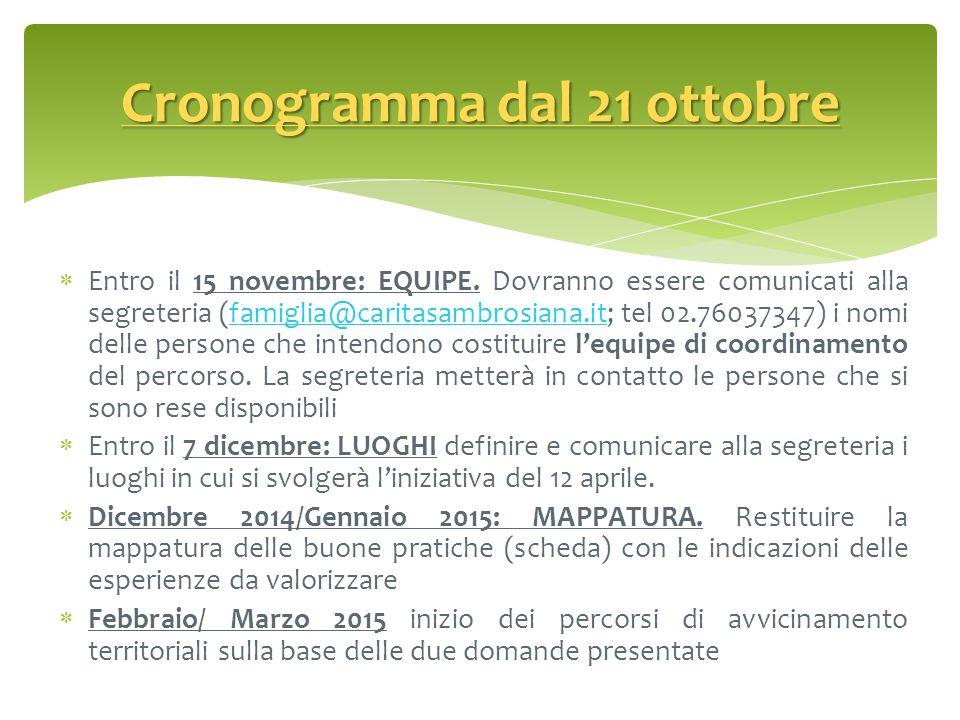  Entro il 15 novembre: EQUIPE. Dovranno essere comunicati alla segreteria (famiglia@caritasambrosiana.it; tel 02.76037347) i nomi delle persone che i