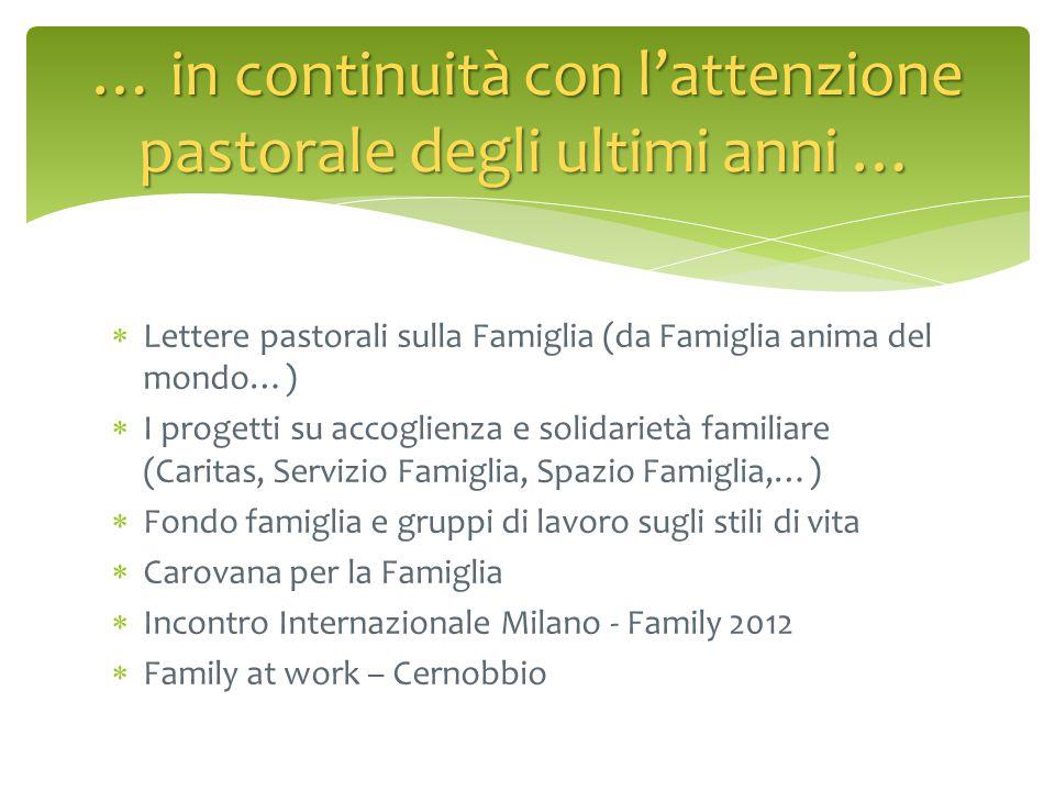  Lettere pastorali sulla Famiglia (da Famiglia anima del mondo…)  I progetti su accoglienza e solidarietà familiare (Caritas, Servizio Famiglia, Spa