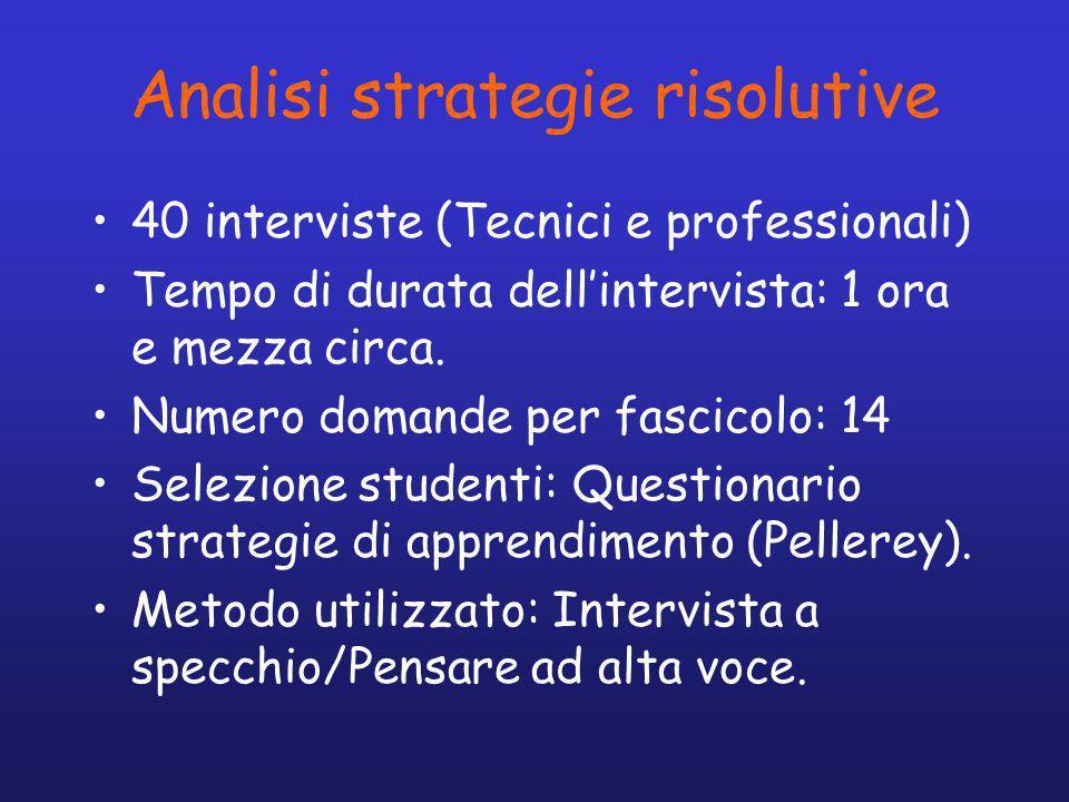 Analisi strategie risolutive 40 interviste (Tecnici e professionali) Tempo di durata dell'intervista: 1 ora e mezza circa.