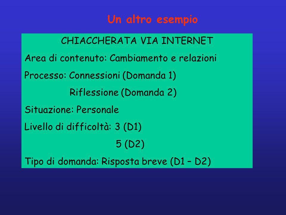 Un altro esempio CHIACCHERATA VIA INTERNET Area di contenuto: Cambiamento e relazioni Processo: Connessioni (Domanda 1) Riflessione (Domanda 2) Situazione: Personale Livello di difficoltà: 3 (D1) 5 (D2) Tipo di domanda: Risposta breve (D1 – D2)