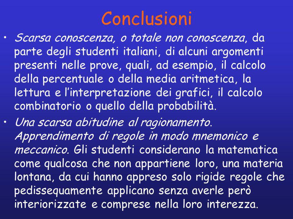 Conclusioni Scarsa conoscenza, o totale non conoscenza, da parte degli studenti italiani, di alcuni argomenti presenti nelle prove, quali, ad esempio, il calcolo della percentuale o della media aritmetica, la lettura e l'interpretazione dei grafici, il calcolo combinatorio o quello della probabilità.