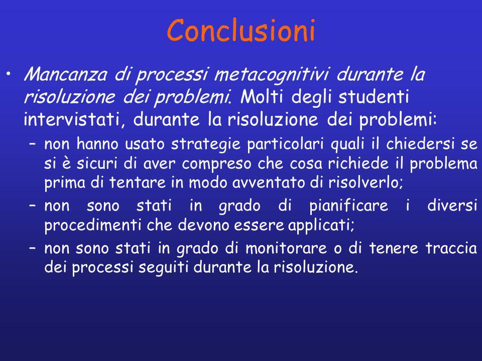 Conclusioni Mancanza di processi metacognitivi durante la risoluzione dei problemi.