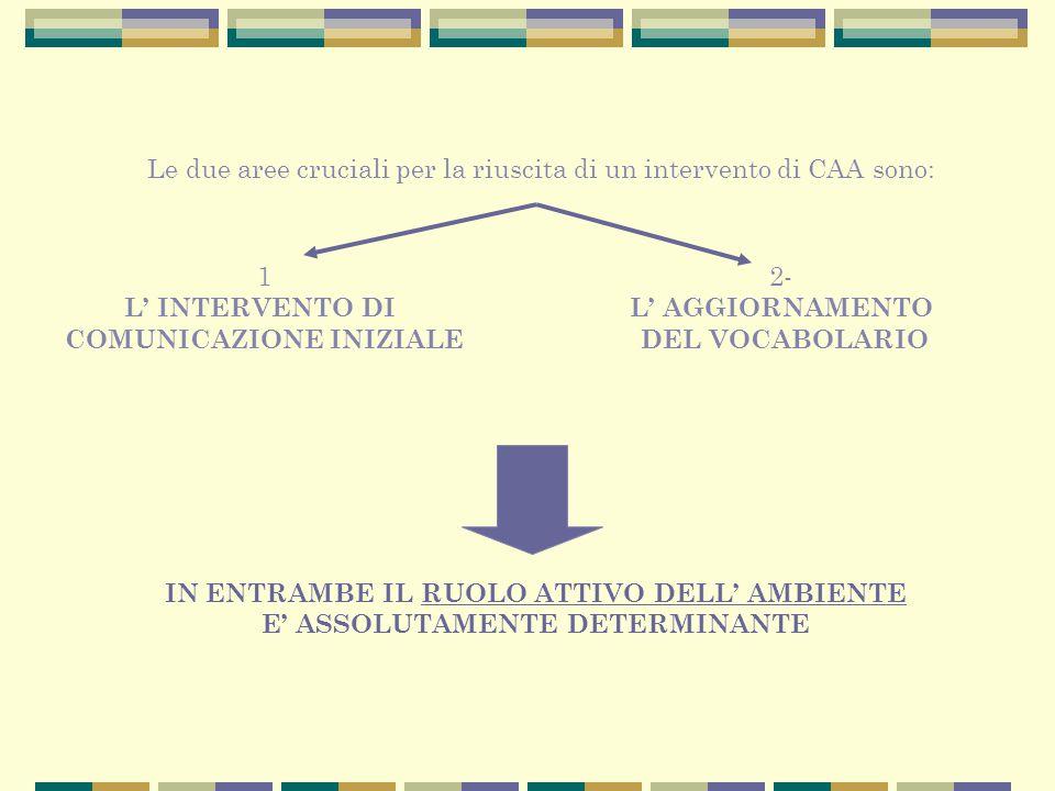Le due aree cruciali per la riuscita di un intervento di CAA sono: IN ENTRAMBE IL RUOLO ATTIVO DELL' AMBIENTE E' ASSOLUTAMENTE DETERMINANTE 1 L' INTER