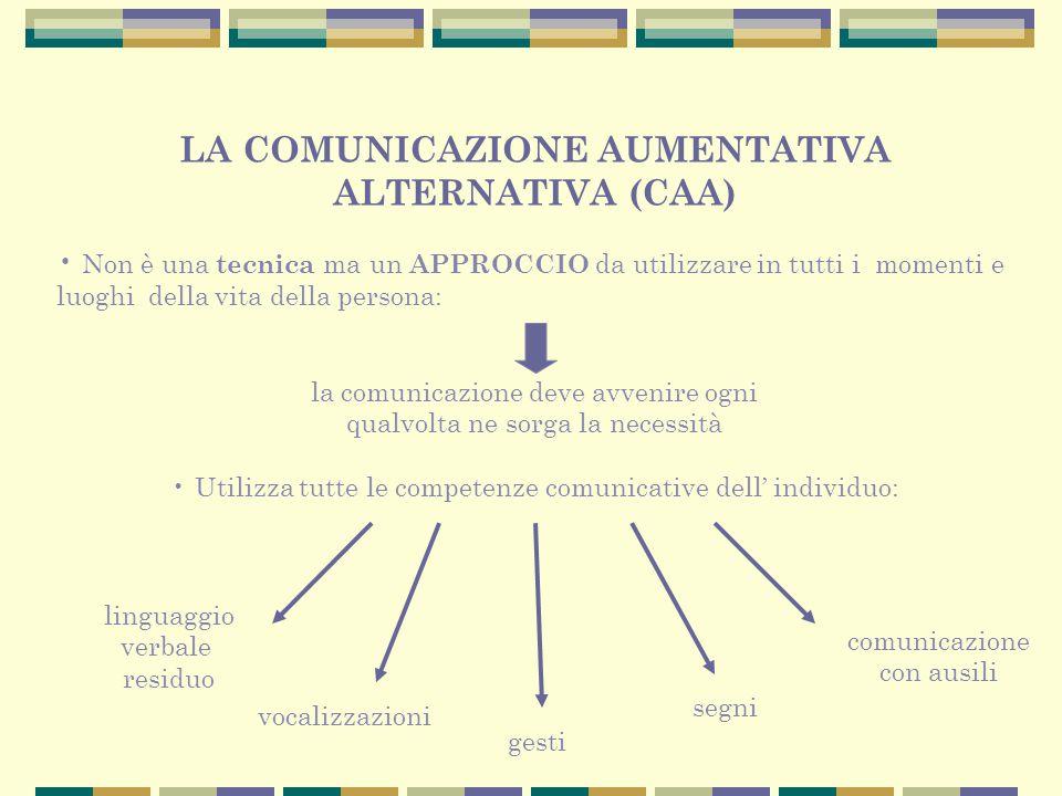 LA COMUNICAZIONE AUMENTATIVA ALTERNATIVA (CAA) Non è una tecnica ma un APPROCCIO da utilizzare in tutti i momenti e luoghi della vita della persona: l