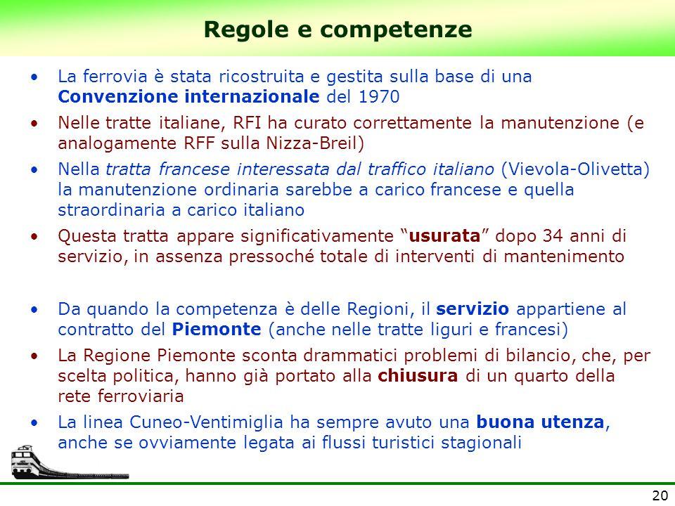 20 Regole e competenze La ferrovia è stata ricostruita e gestita sulla base di una Convenzione internazionale del 1970 Nelle tratte italiane, RFI ha c