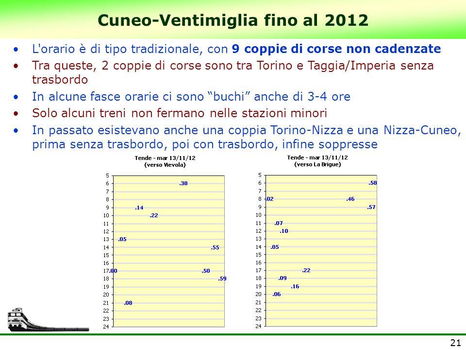 21 Cuneo-Ventimiglia fino al 2012 L'orario è di tipo tradizionale, con 9 coppie di corse non cadenzate Tra queste, 2 coppie di corse sono tra Torino e