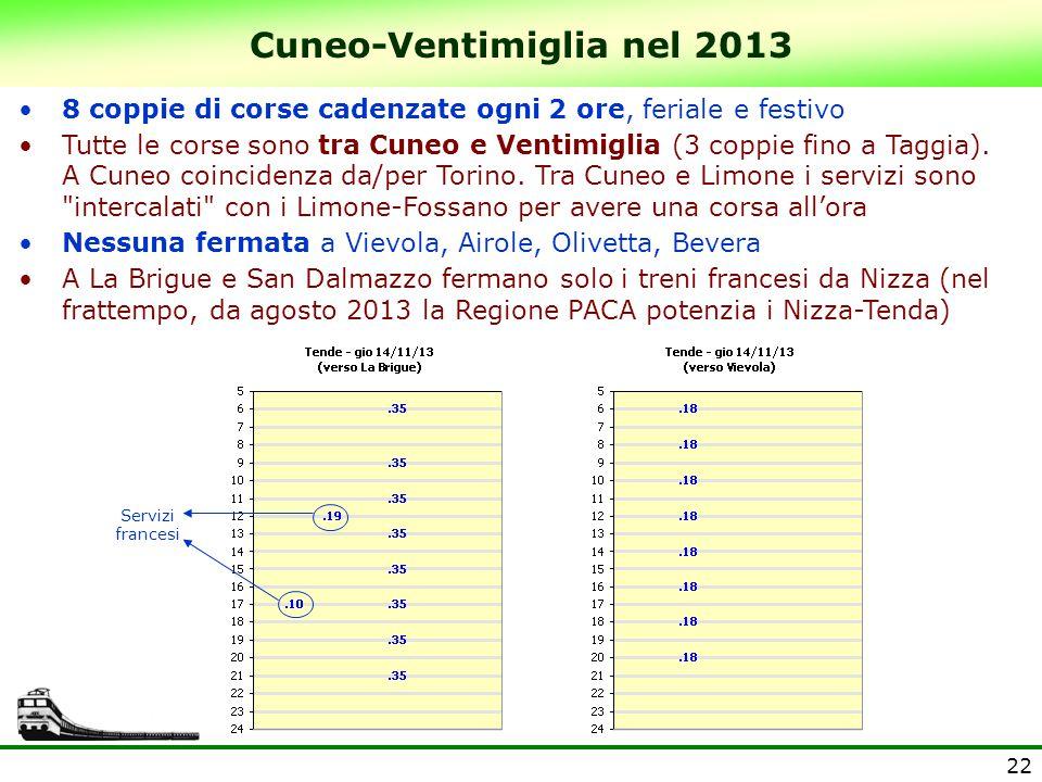 22 Cuneo-Ventimiglia nel 2013 8 coppie di corse cadenzate ogni 2 ore, feriale e festivo Tutte le corse sono tra Cuneo e Ventimiglia (3 coppie fino a T