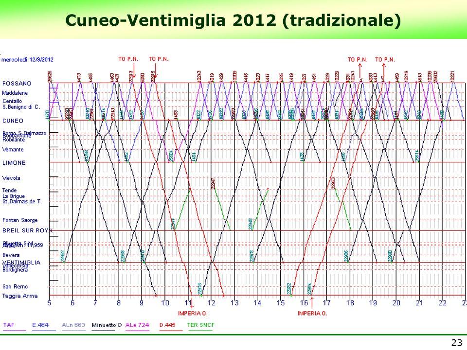 23 Cuneo-Ventimiglia 2012 (tradizionale)