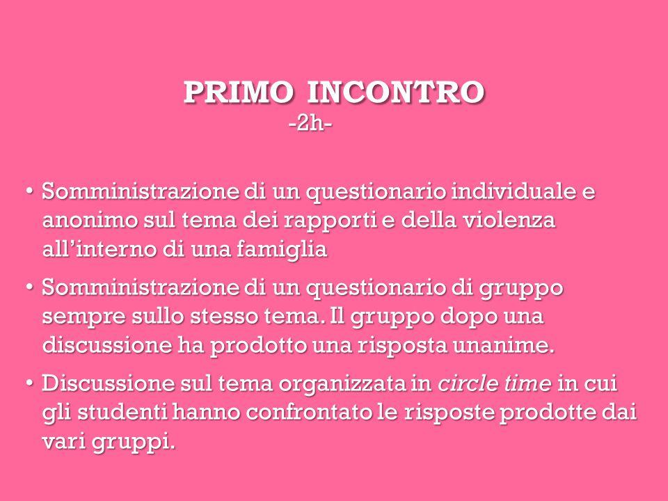 PRIMO INCONTRO -2h- Somministrazione di un questionario individuale e anonimo sul tema dei rapporti e della violenza all'interno di una famiglia Sommi
