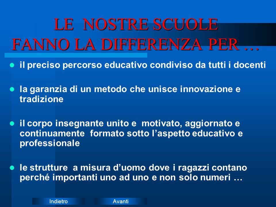AvantiIndietro LE NOSTRE SCUOLE FANNO LA DIFFERENZA PER … il preciso percorso educativo condiviso da tutti i docenti la garanzia di un metodo che unis