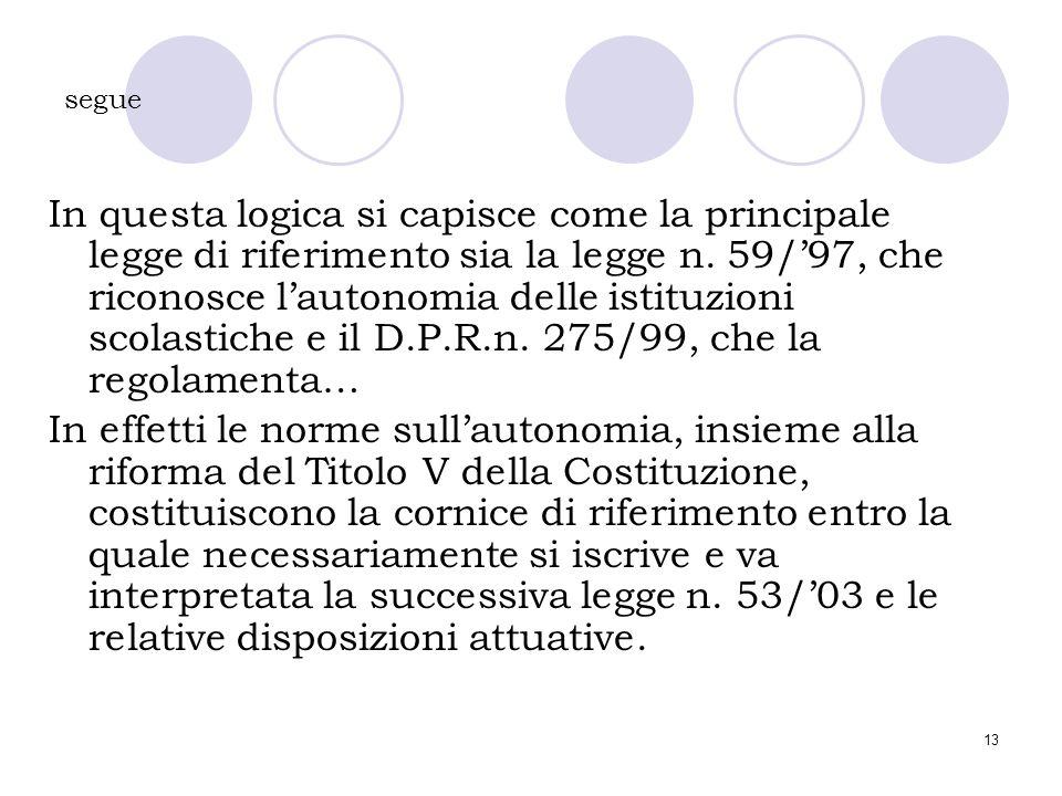 13 segue In questa logica si capisce come la principale legge di riferimento sia la legge n. 59/'97, che riconosce l'autonomia delle istituzioni scola