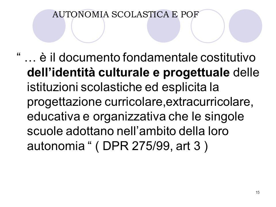 """15 AUTONOMIA SCOLASTICA E POF """" … è il documento fondamentale costitutivo dell'identità culturale e progettuale delle istituzioni scolastiche ed espli"""