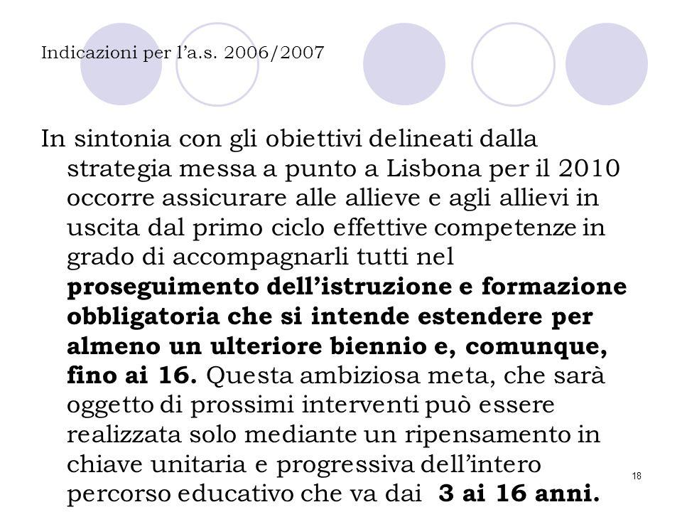 18 Indicazioni per l'a.s. 2006/2007 In sintonia con gli obiettivi delineati dalla strategia messa a punto a Lisbona per il 2010 occorre assicurare all