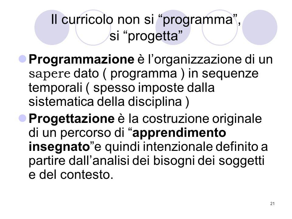 """21 Il curricolo non si """"programma"""", si """"progetta"""" Programmazione è l'organizzazione di un sapere dato ( programma ) in sequenze temporali ( spesso imp"""