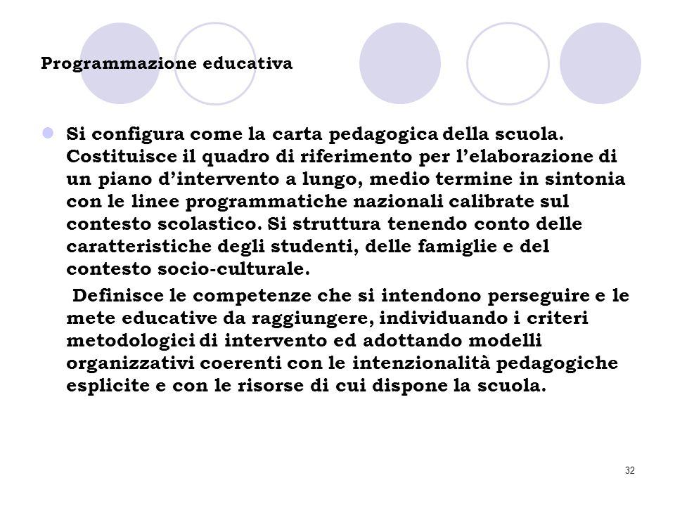 32 Programmazione educativa Si configura come la carta pedagogica della scuola. Costituisce il quadro di riferimento per l'elaborazione di un piano d'