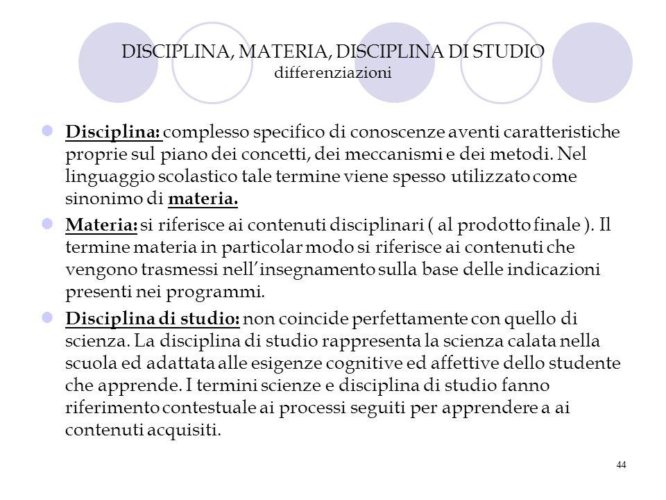 44 DISCIPLINA, MATERIA, DISCIPLINA DI STUDIO differenziazioni Disciplina: complesso specifico di conoscenze aventi caratteristiche proprie sul piano d