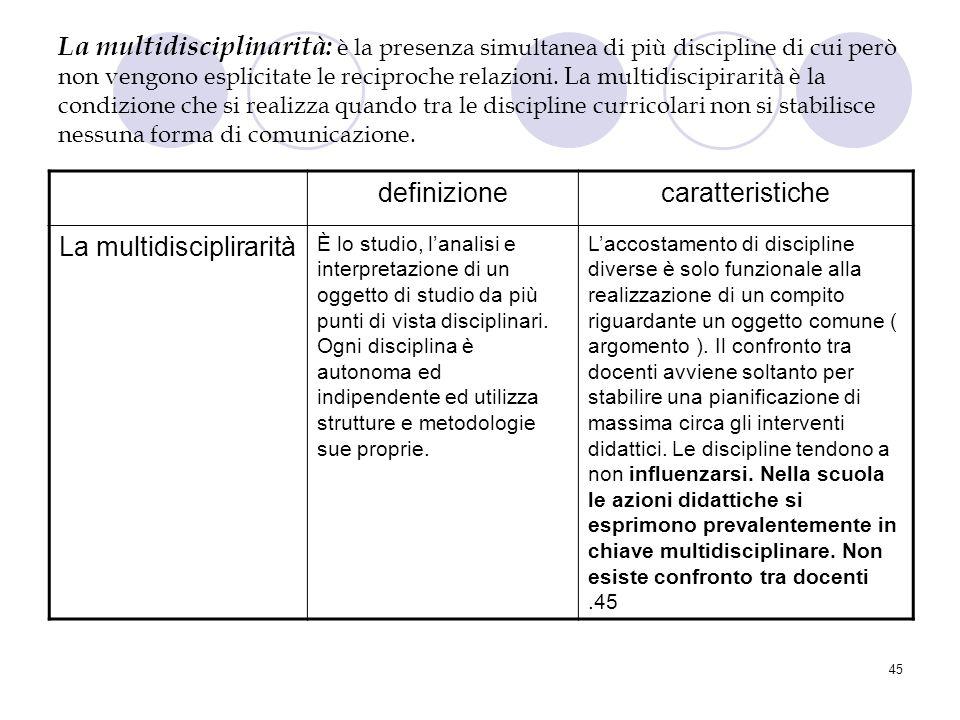 45 La multidisciplinarità: è la presenza simultanea di più discipline di cui però non vengono esplicitate le reciproche relazioni. La multidiscipirari