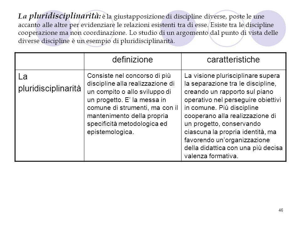 46 La pluridisciplinarità : è la giustapposizione di discipline diverse, poste le une accanto alle altre per evidenziare le relazioni esistenti tra di