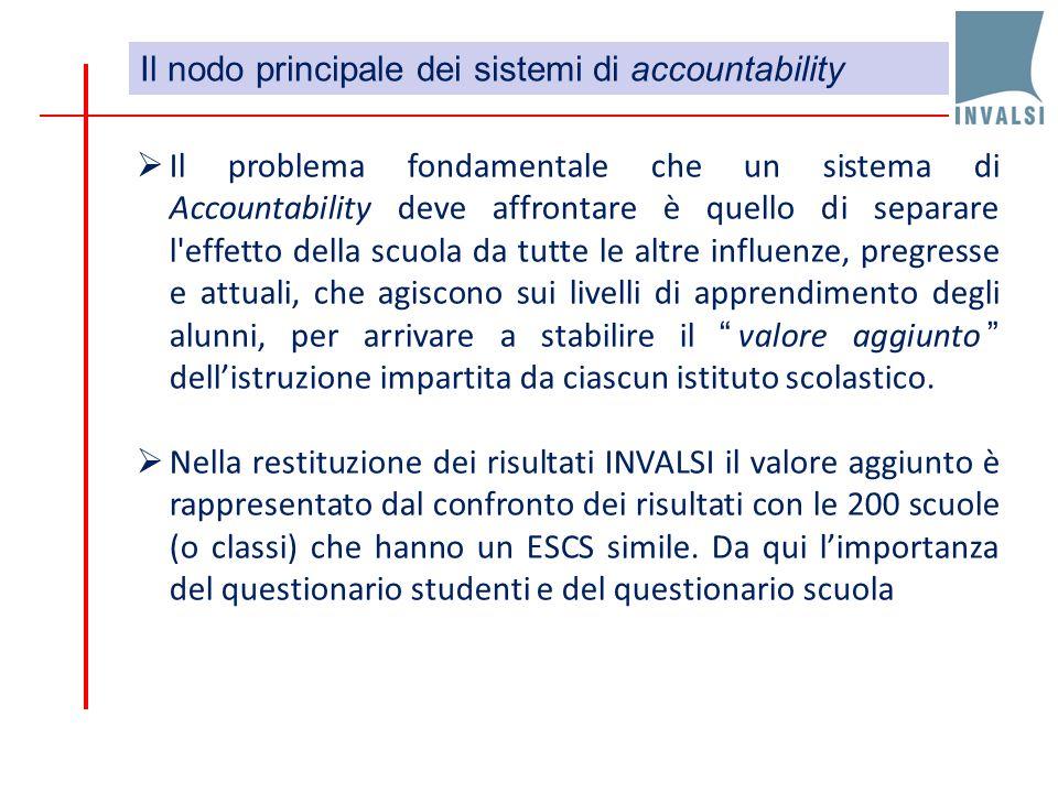 Il nodo principale dei sistemi di accountability  Il problema fondamentale che un sistema di Accountability deve affrontare è quello di separare l'ef