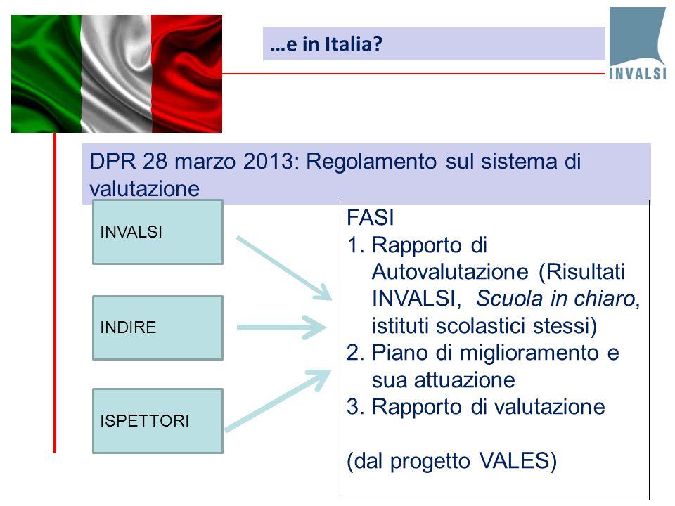 …e in Italia? DPR 28 marzo 2013: Regolamento sul sistema di valutazione INVALSI INDIRE ISPETTORI FASI 1.Rapporto di Autovalutazione (Risultati INVALSI