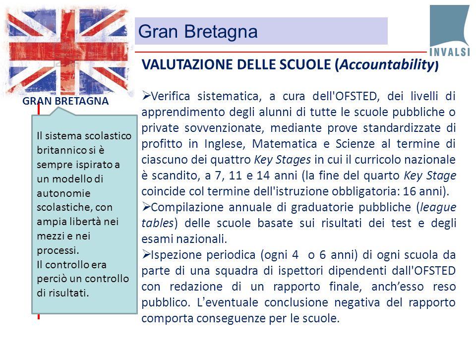 Gran Bretagna VALUTAZIONE DELLE SCUOLE (Accountability)  Verifica sistematica, a cura dell'OFSTED, dei livelli di apprendimento degli alunni di tutte