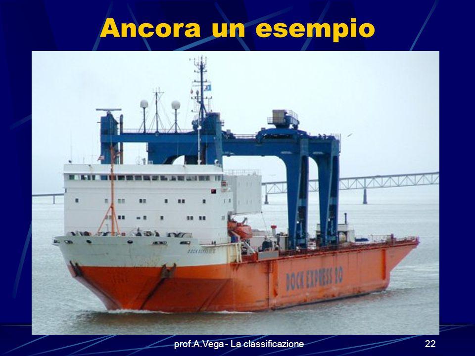 prof.A.Vega - La classificazione21 … o imbarcazioni