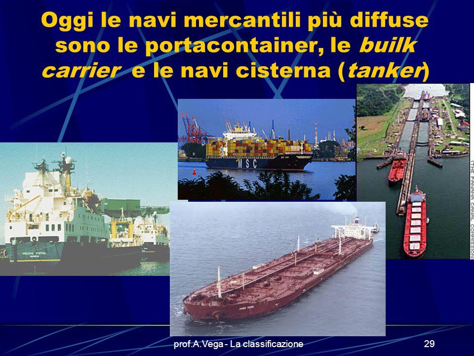 prof.A.Vega - La classificazione28 Tra le navi mercantili Meritano un cenno le navi Liberty, tipico cargo della Seconda Guerra Mondiale Venivano costr