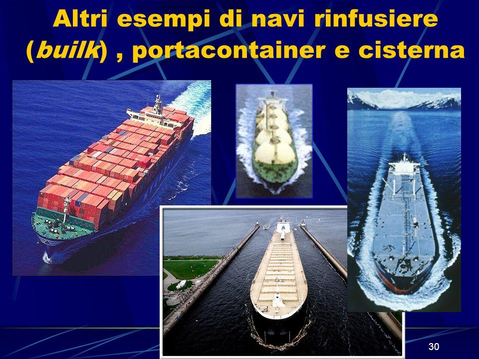 prof.A.Vega - La classificazione29 Oggi le navi mercantili più diffuse sono le portacontainer, le builk carrier e le navi cisterna (tanker)