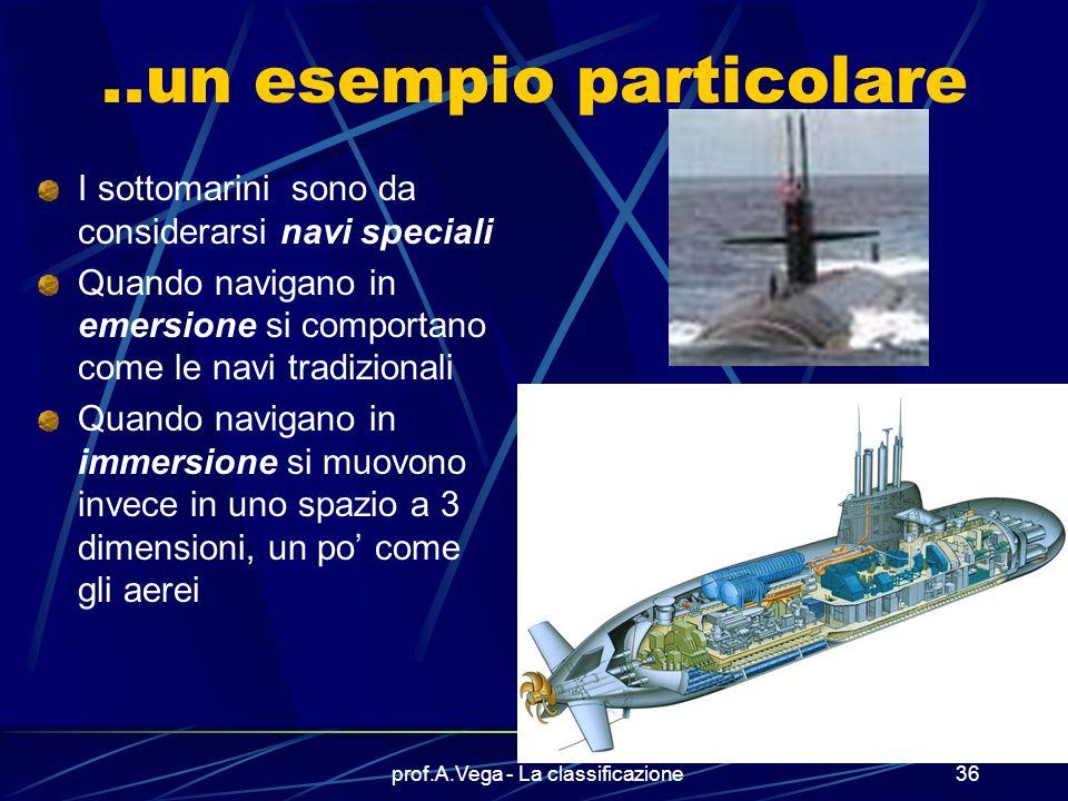 prof.A.Vega - La classificazione35.. altri esempi sono le unità da diporto Ecco un imponente yacht ed un moderno motoscafo a idrogetto