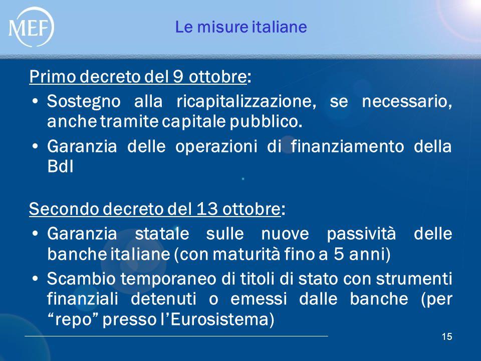15 Le misure italiane Primo decreto del 9 ottobre: Sostegno alla ricapitalizzazione, se necessario, anche tramite capitale pubblico. Garanzia delle op