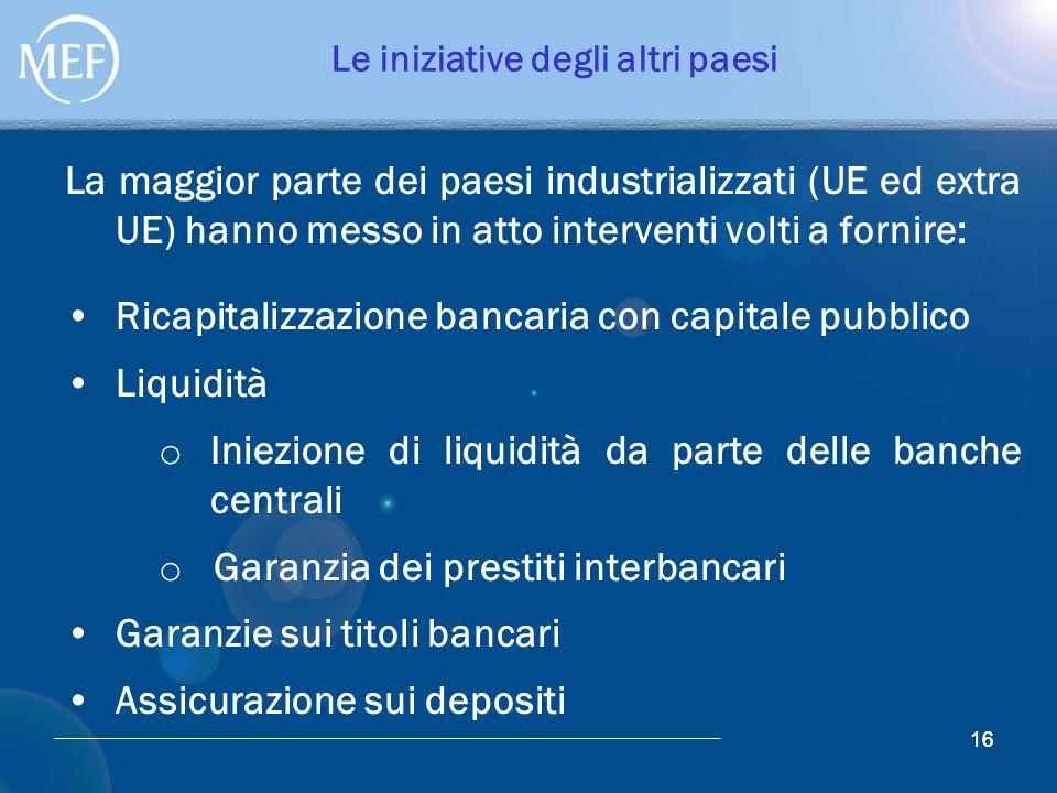 16 Le iniziative degli altri paesi La maggior parte dei paesi industrializzati (UE ed extra UE) hanno messo in atto interventi volti a fornire: Ricapi