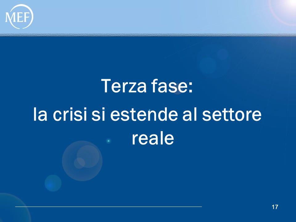 17 Terza fase: la crisi si estende al settore reale
