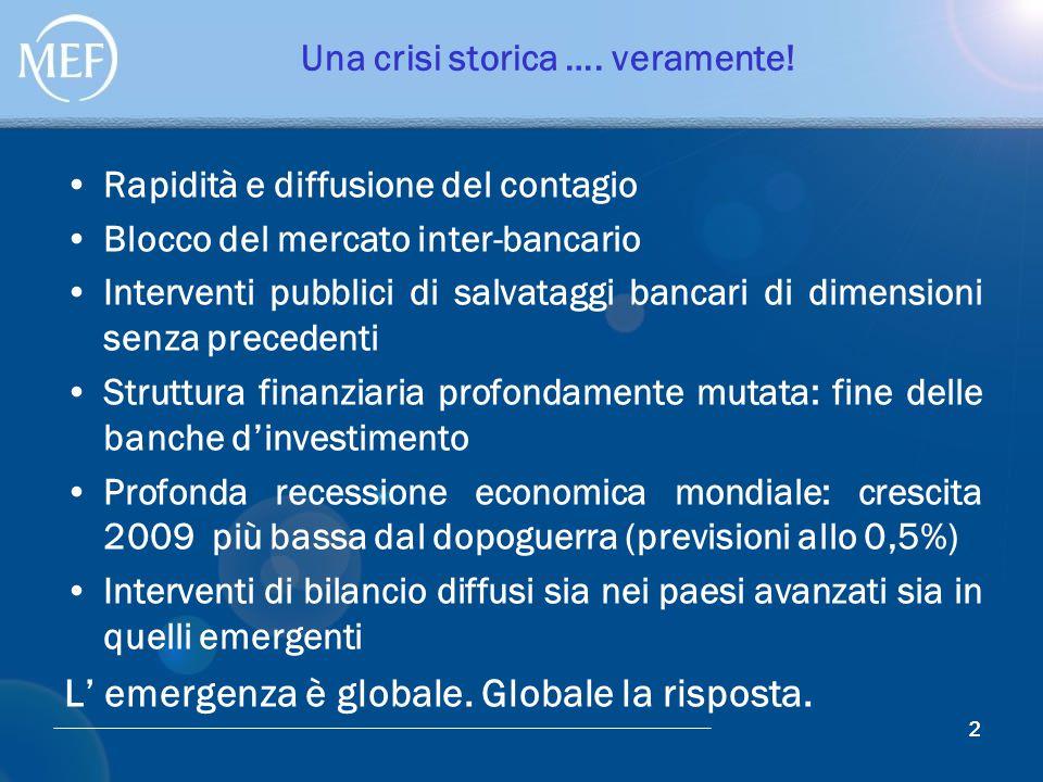 22 Una crisi storica …. veramente! Rapidità e diffusione del contagio Blocco del mercato inter-bancario Interventi pubblici di salvataggi bancari di d