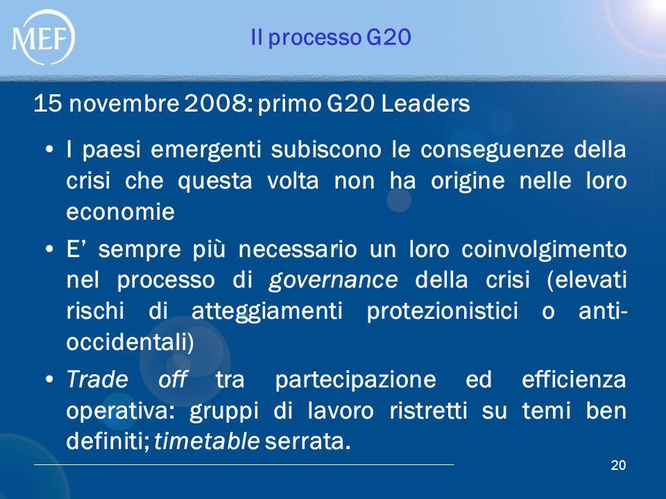 20 Il processo G20 I paesi emergenti subiscono le conseguenze della crisi che questa volta non ha origine nelle loro economie E' sempre più necessario
