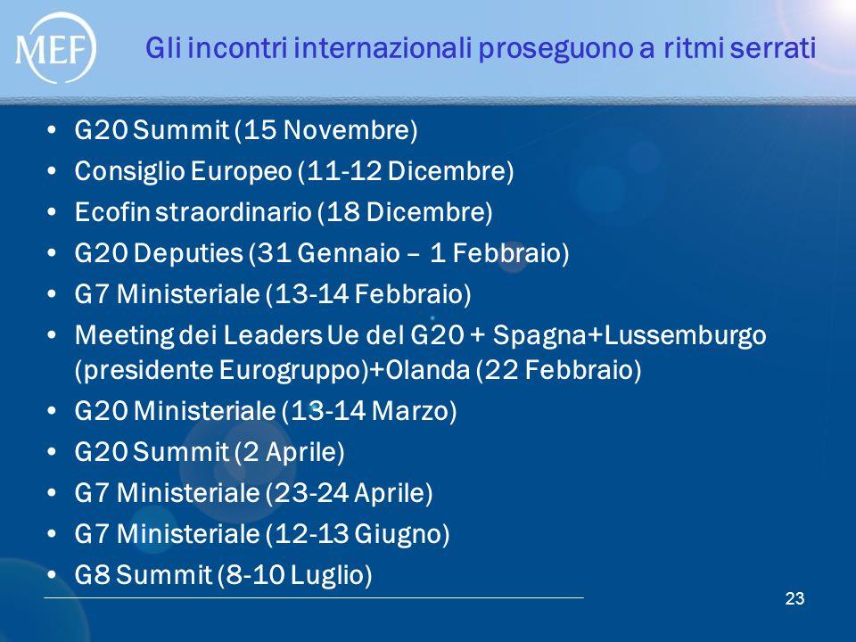 23 Gli incontri internazionali proseguono a ritmi serrati G20 Summit (15 Novembre) Consiglio Europeo (11-12 Dicembre) Ecofin straordinario (18 Dicembr
