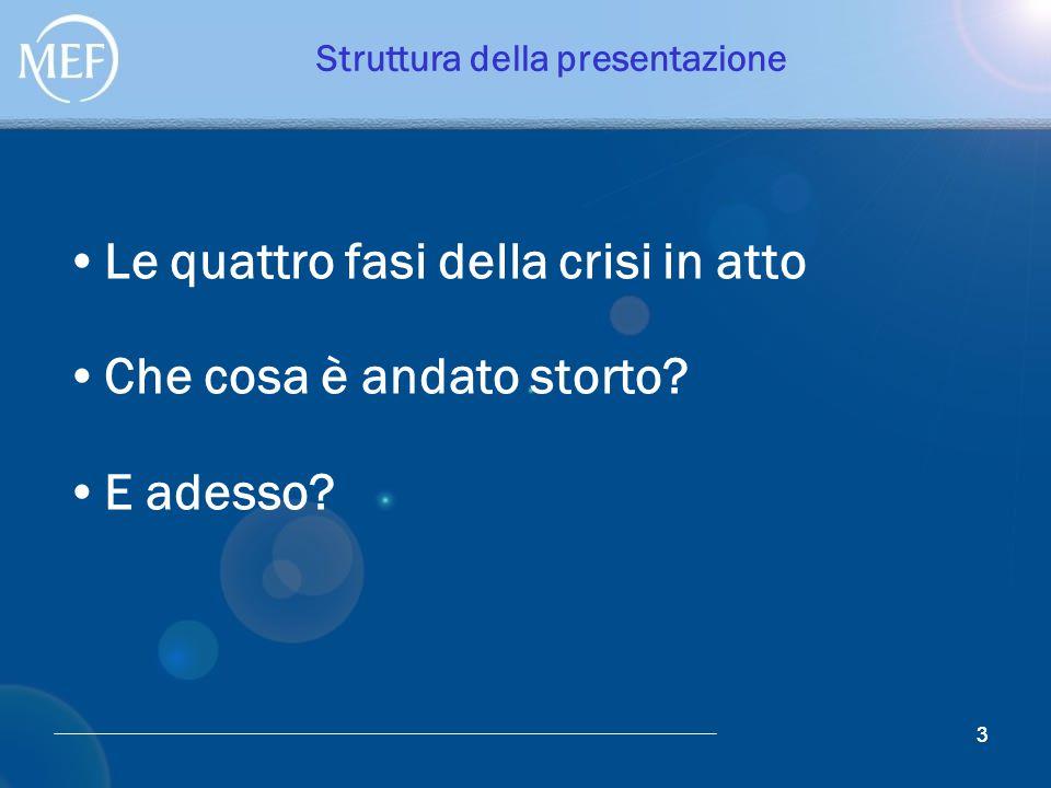 33 Struttura della presentazione Le quattro fasi della crisi in atto Che cosa è andato storto? E adesso?