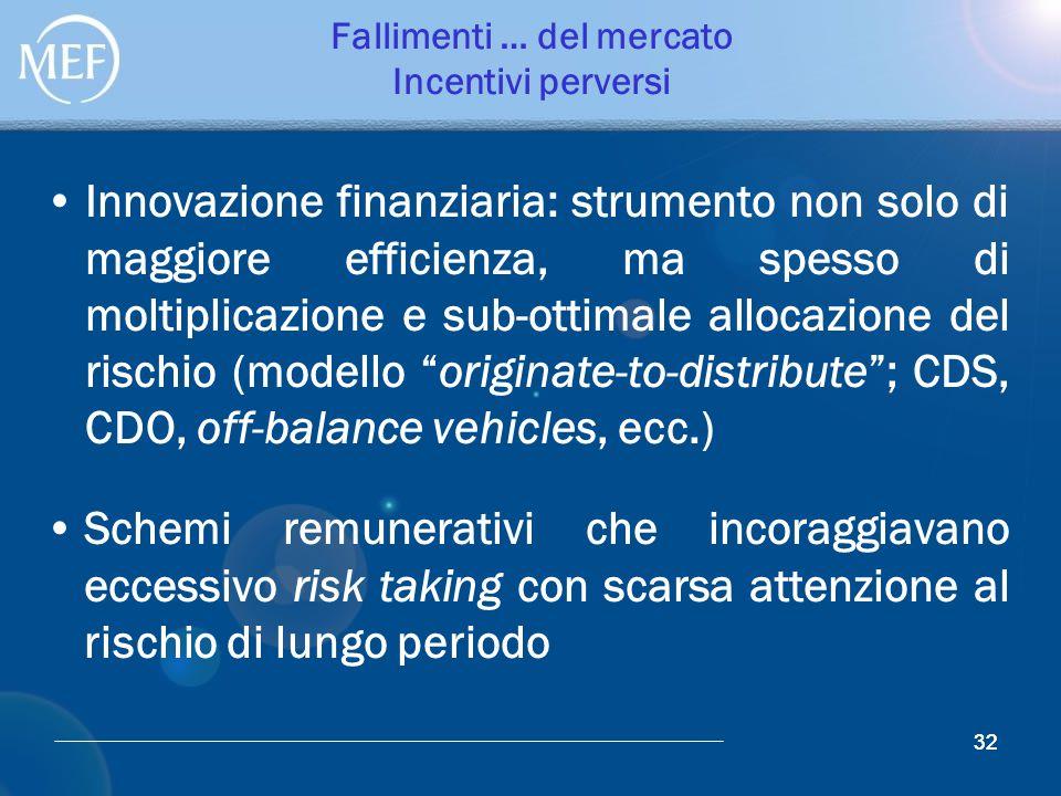 32 Fallimenti … del mercato Incentivi perversi Innovazione finanziaria: strumento non solo di maggiore efficienza, ma spesso di moltiplicazione e sub-