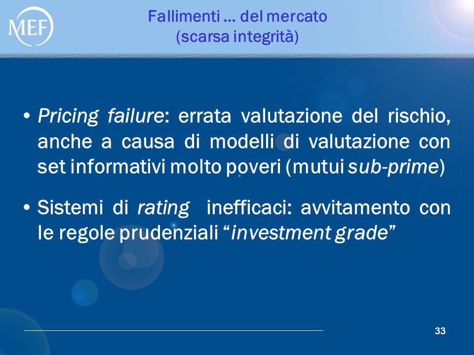 33 Fallimenti … del mercato (scarsa integrità) Pricing failure: errata valutazione del rischio, anche a causa di modelli di valutazione con set inform