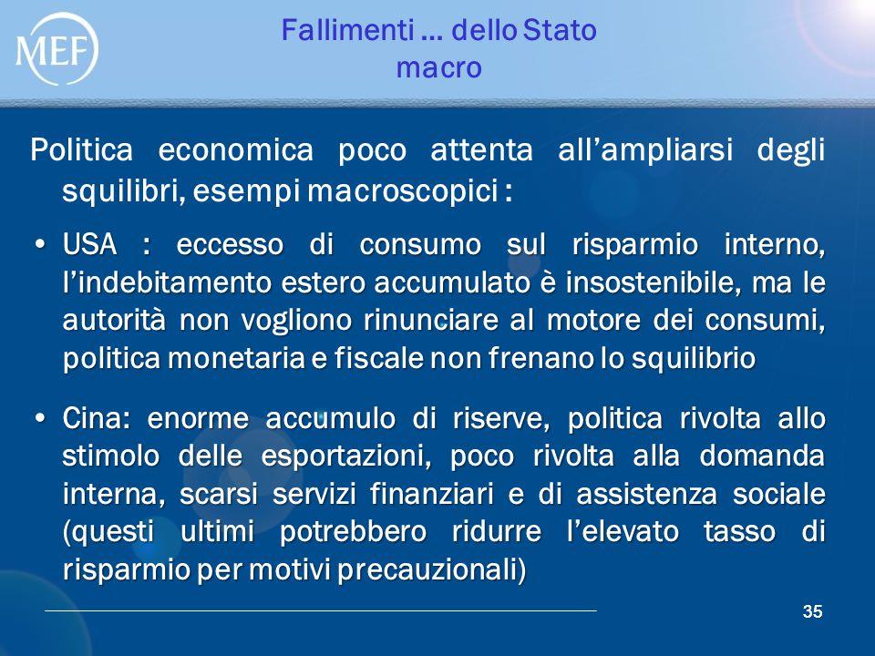 35 Fallimenti … dello Stato macro Politica economica poco attenta all'ampliarsi degli squilibri, esempi macroscopici : USA : eccesso di consumo sul ri