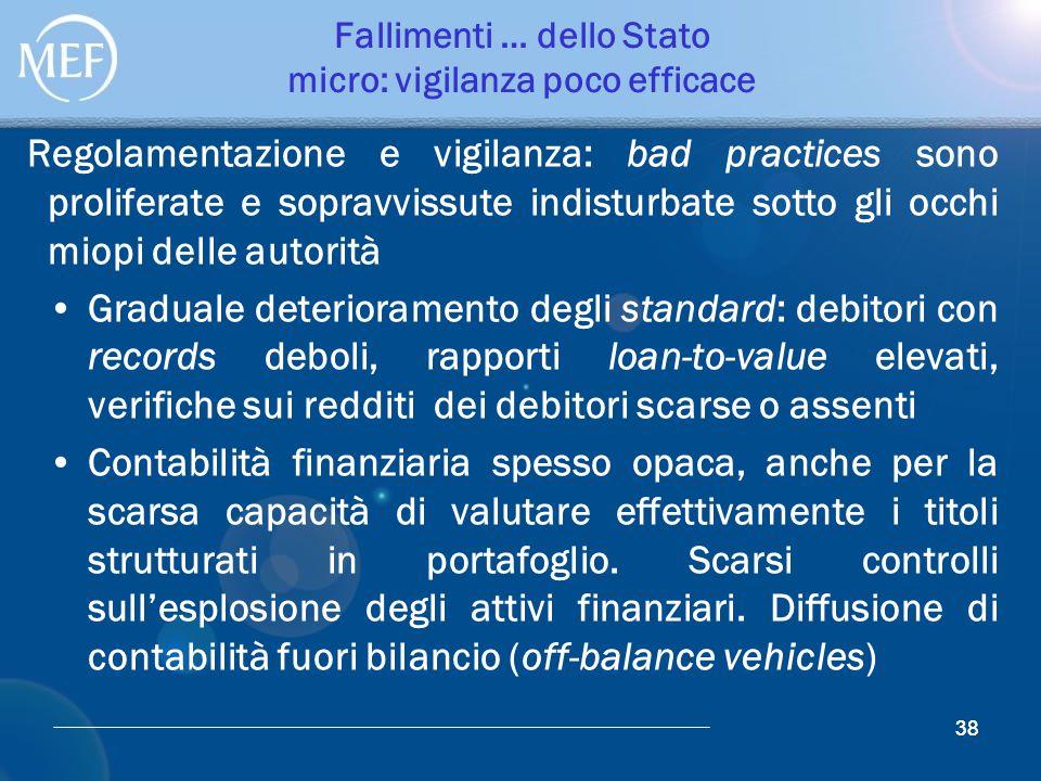 38 Fallimenti … dello Stato micro: vigilanza poco efficace Regolamentazione e vigilanza: bad practices sono proliferate e sopravvissute indisturbate s
