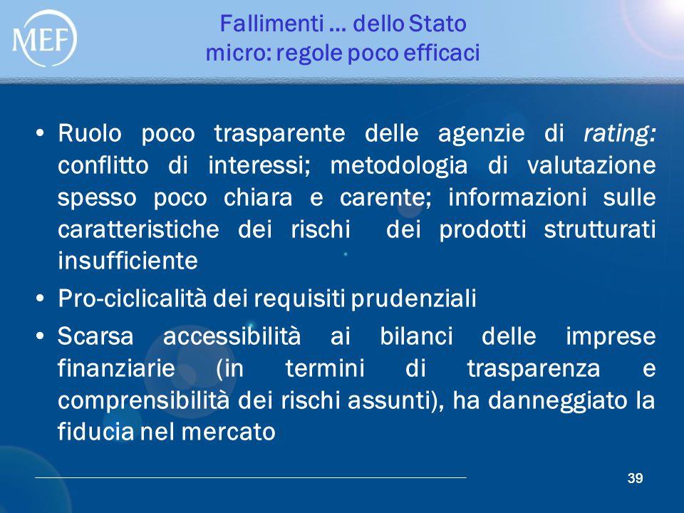 39 Fallimenti … dello Stato micro: regole poco efficaci Ruolo poco trasparente delle agenzie di rating: conflitto di interessi; metodologia di valutaz